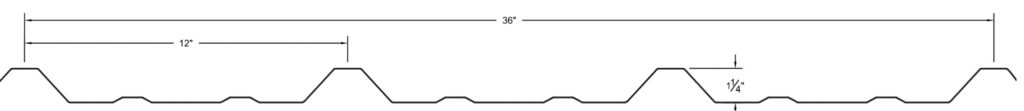 R Panel Profile