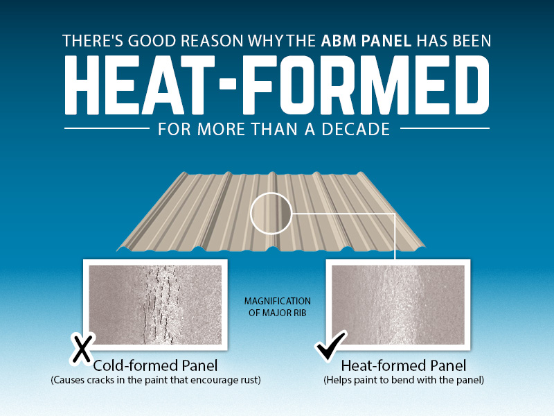 Heat-Formed Steel For More Than A Decade