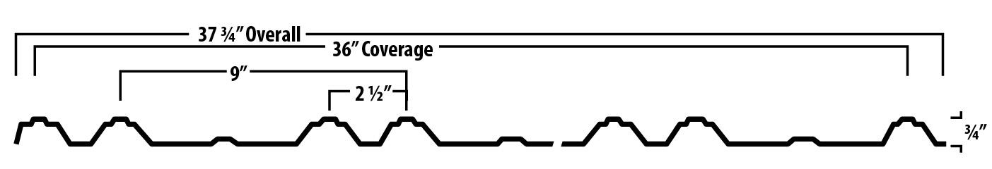 9 inch double rib profile