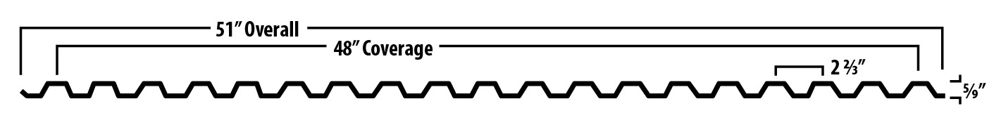 RainLock Profile